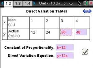 Lesson 2 - Direct Variation Tables