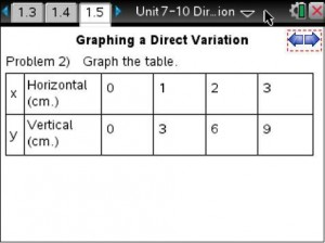Lesson 5 - Graphing a Direct Variation
